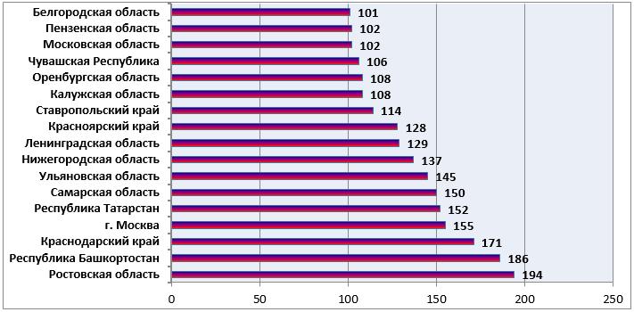 n001-28