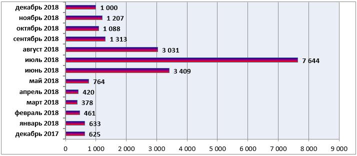 n001-31